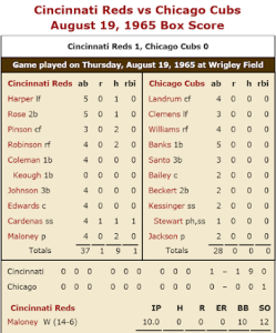 Reds-Cubs-August-19-1965-Box-Score
